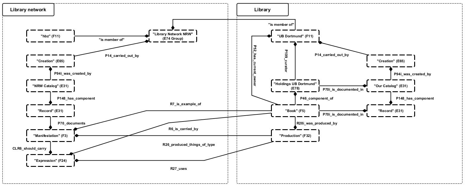 Verbund-Lokal-System_en